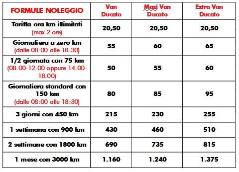 Tariffe Noleggio Furgoni 2021